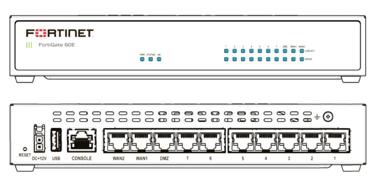 Сетевые интерфейсы и исполнение Fortigate 60E