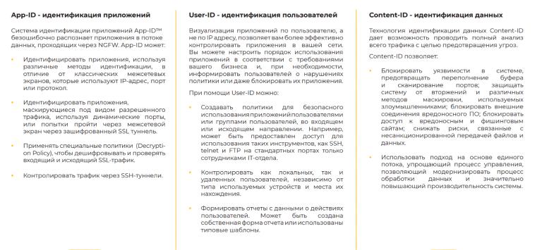 Описание функций App-, User-, Content-ID из презентации Palo Alto