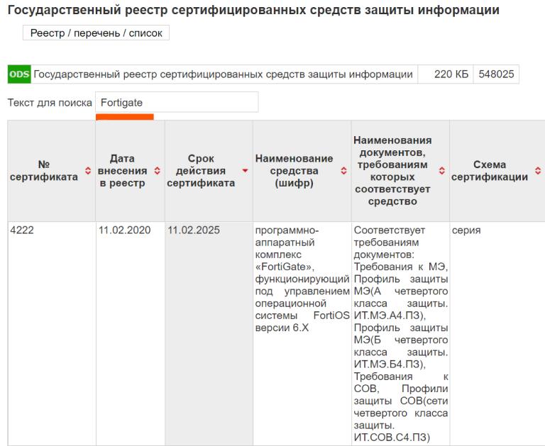 Запись лицензии на Fortigate в реестре ФСТЭК